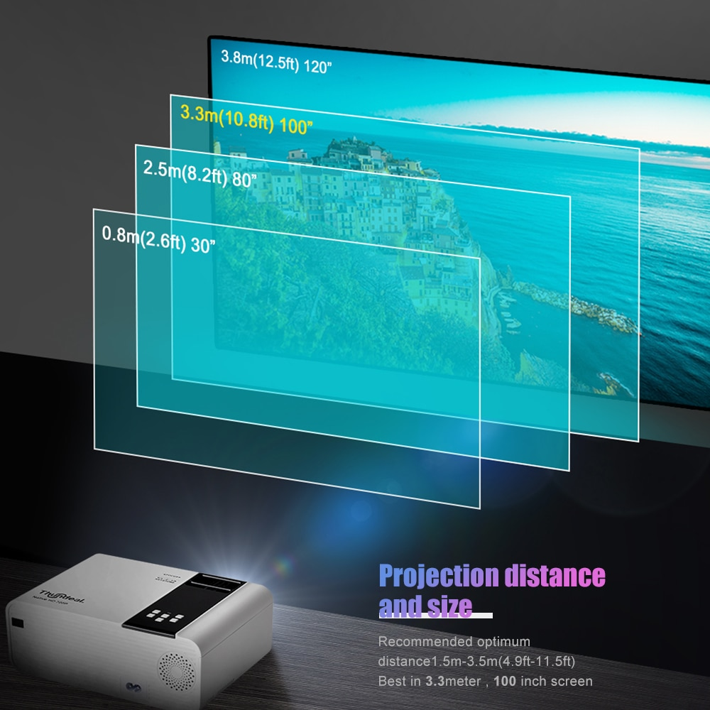 Thundeal TD90 Projector sharp projection