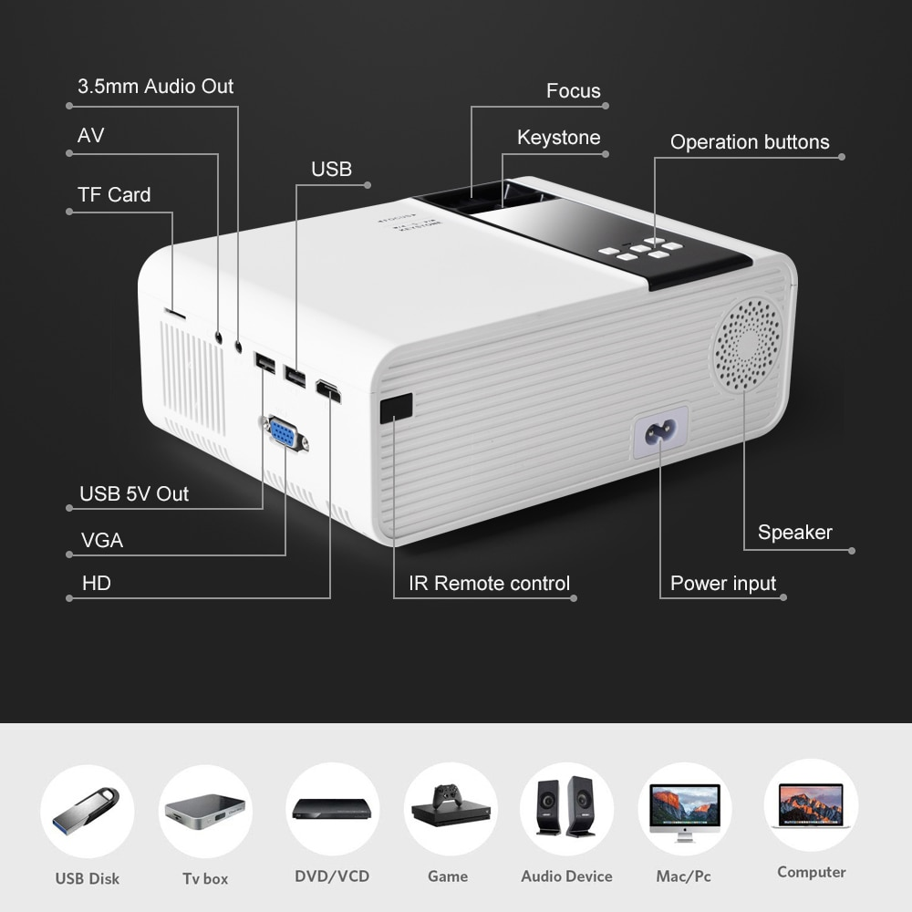 Thundeal TD90 Projector overview